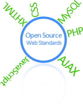 Open Source, Web Standards